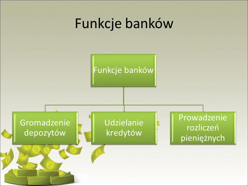 Funkcje banków Funkcje banków Gromadzenie depozytów
