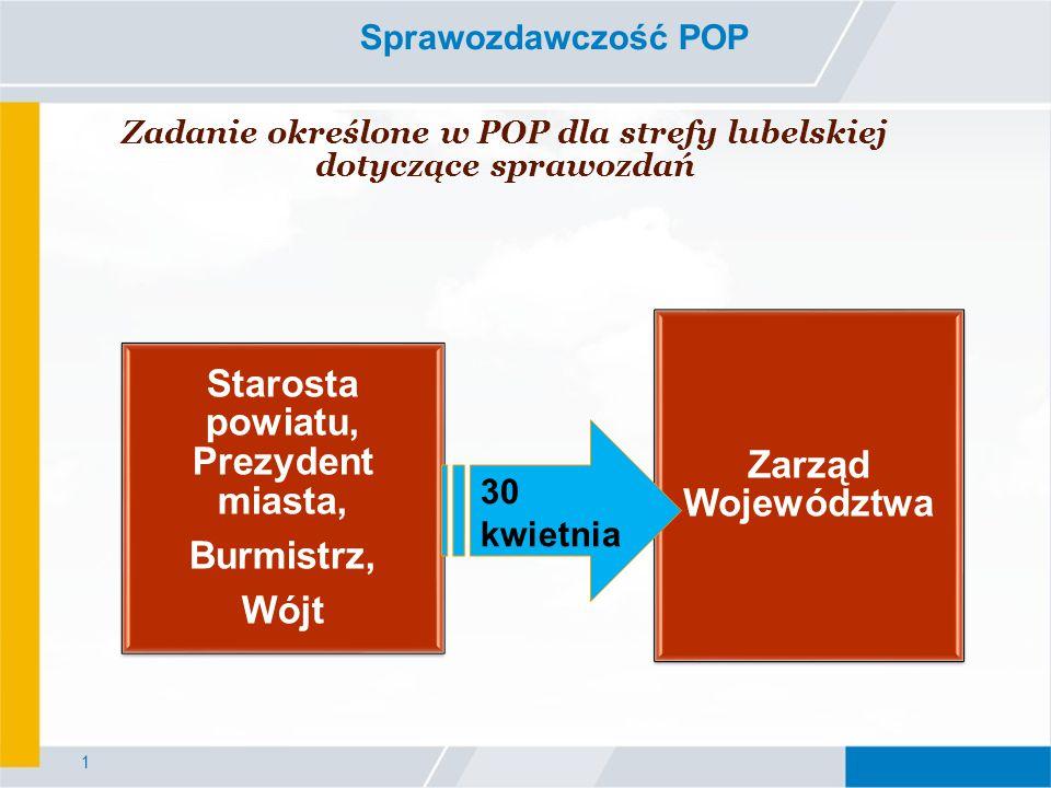 Zadanie określone w POP dla strefy lubelskiej dotyczące sprawozdań