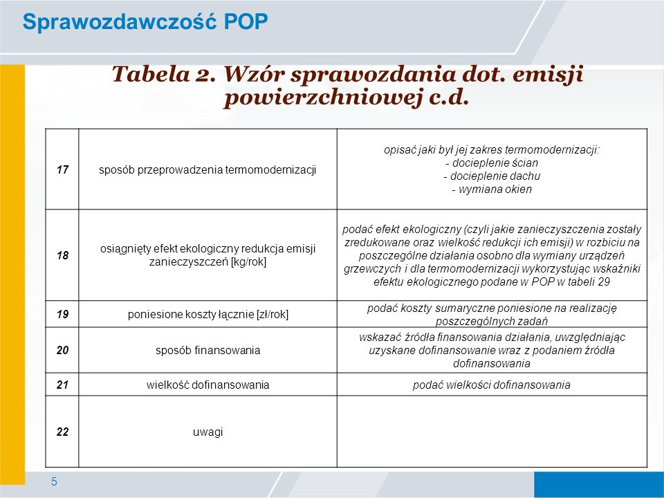 Tabela 2. Wzór sprawozdania dot. emisji powierzchniowej c.d.