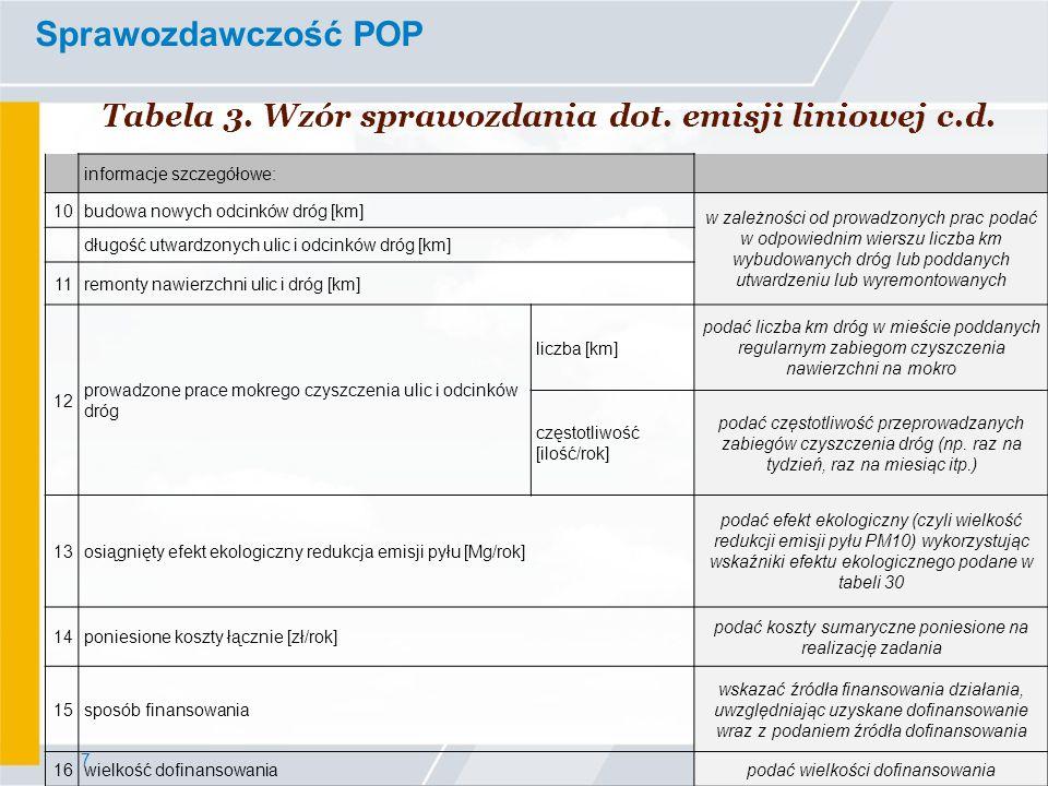 Tabela 3. Wzór sprawozdania dot. emisji liniowej c.d.