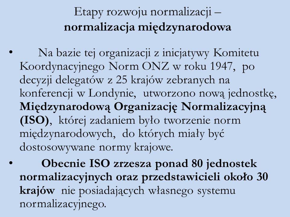 Etapy rozwoju normalizacji – normalizacja międzynarodowa