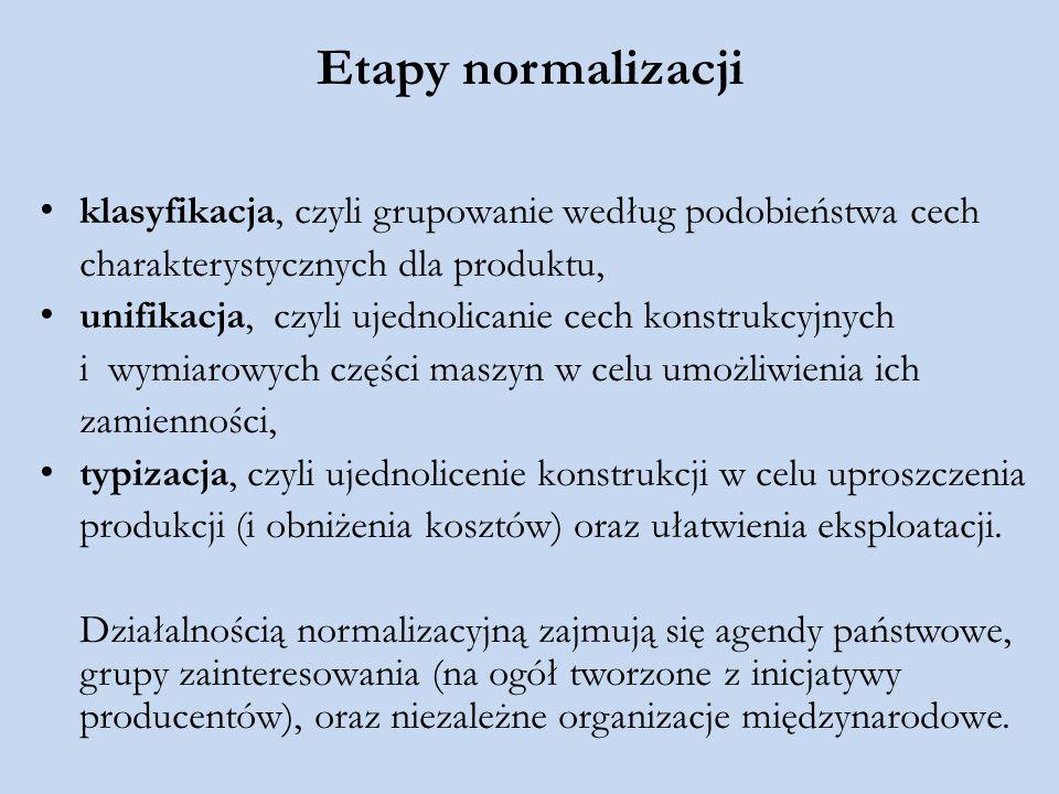 Etapy normalizacji klasyfikacja, czyli grupowanie według podobieństwa cech. charakterystycznych dla produktu,