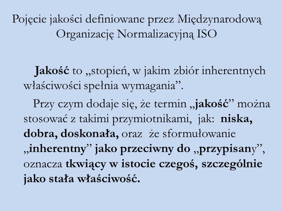 Pojęcie jakości definiowane przez Międzynarodową Organizację Normalizacyjną ISO