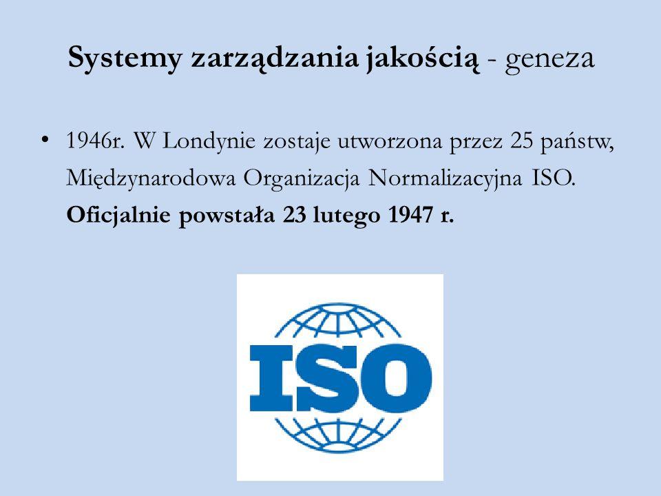 Systemy zarządzania jakością - geneza
