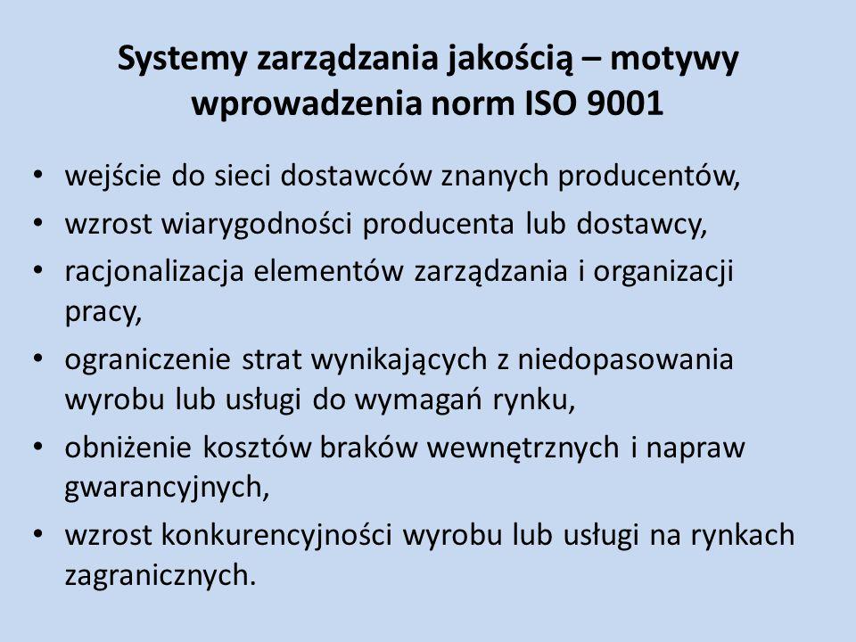 Systemy zarządzania jakością – motywy wprowadzenia norm ISO 9001