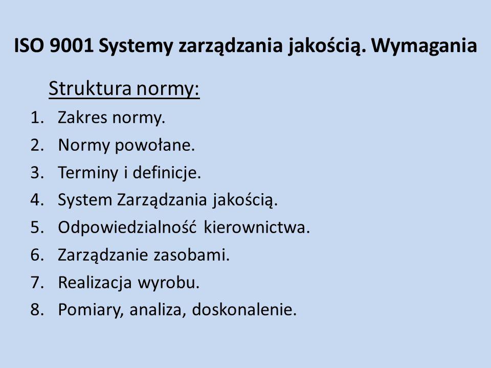 ISO 9001 Systemy zarządzania jakością. Wymagania