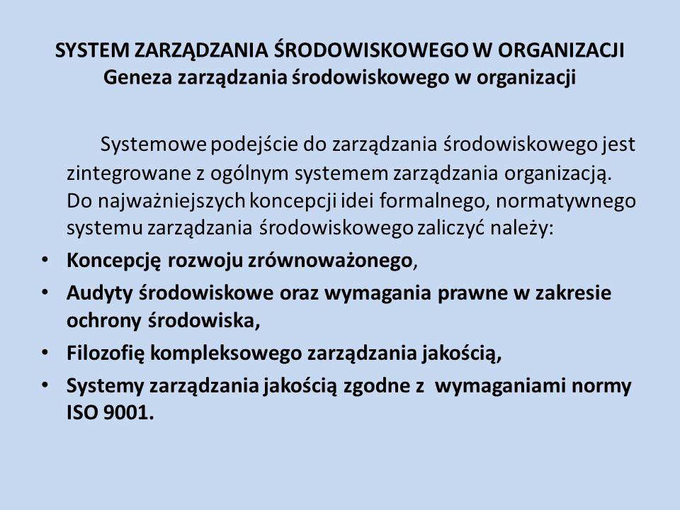 SYSTEM ZARZĄDZANIA ŚRODOWISKOWEGO W ORGANIZACJI Geneza zarządzania środowiskowego w organizacji