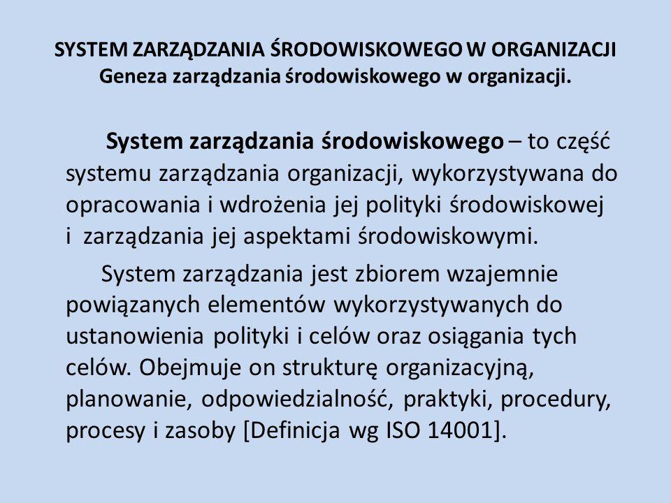 SYSTEM ZARZĄDZANIA ŚRODOWISKOWEGO W ORGANIZACJI Geneza zarządzania środowiskowego w organizacji.