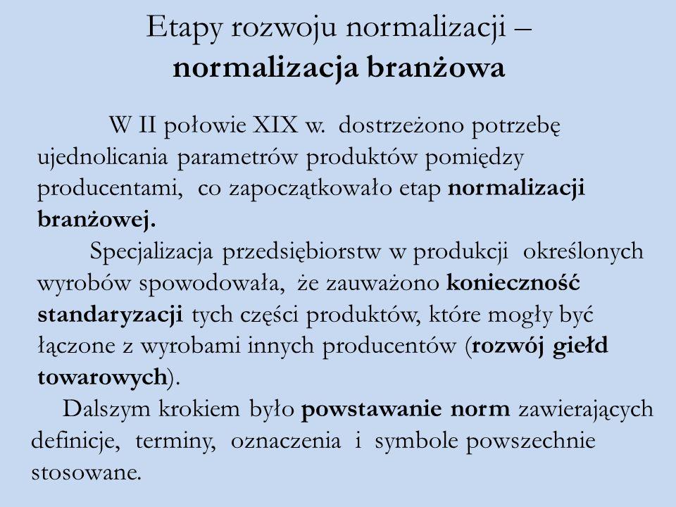 Etapy rozwoju normalizacji – normalizacja branżowa