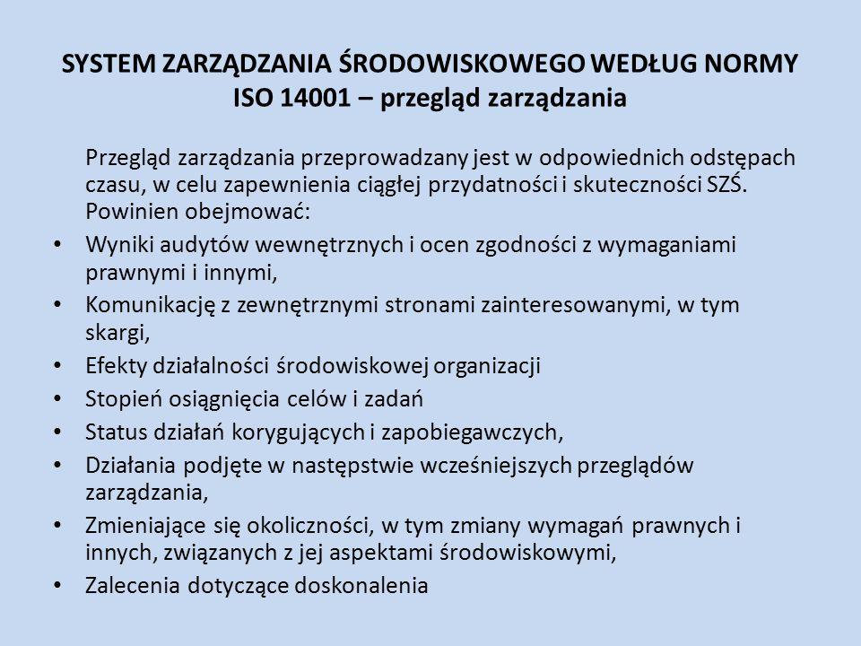 SYSTEM ZARZĄDZANIA ŚRODOWISKOWEGO WEDŁUG NORMY ISO 14001 – przegląd zarządzania