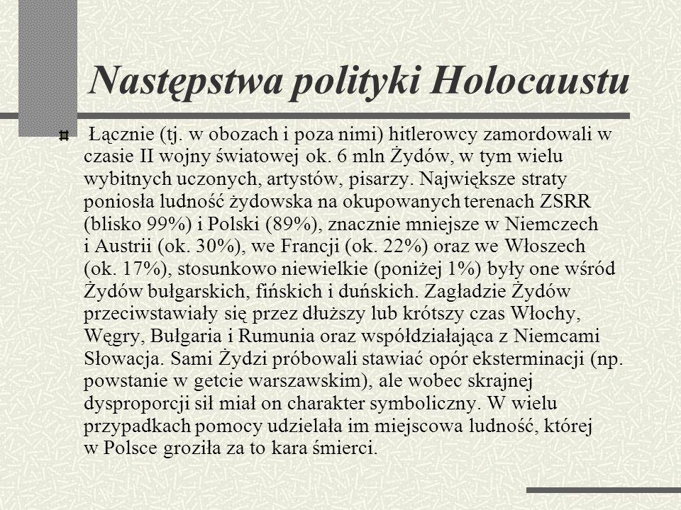 Następstwa polityki Holocaustu