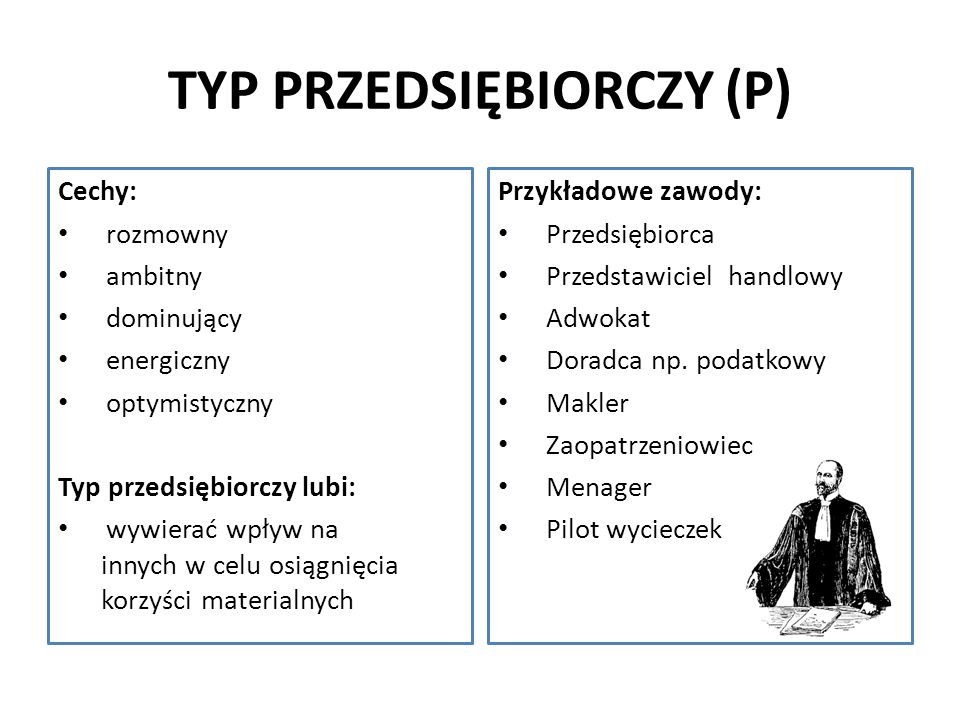 TYP PRZEDSIĘBIORCZY (P)