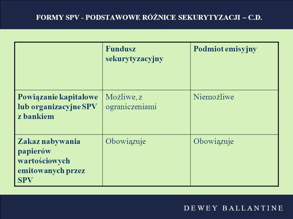 FORMY SPV - PODSTAWOWE RÓŻNICE SEKURYTYZACJI – C.D.