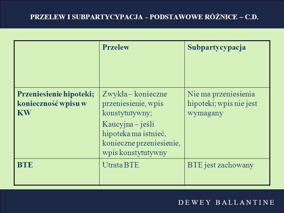 PRZELEW I SUBPARTYCYPACJA - PODSTAWOWE RÓŻNICE – C.D.