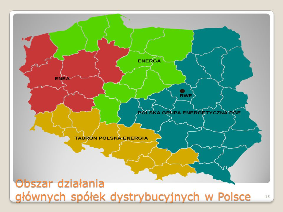 Obszar działania głównych spółek dystrybucyjnych w Polsce