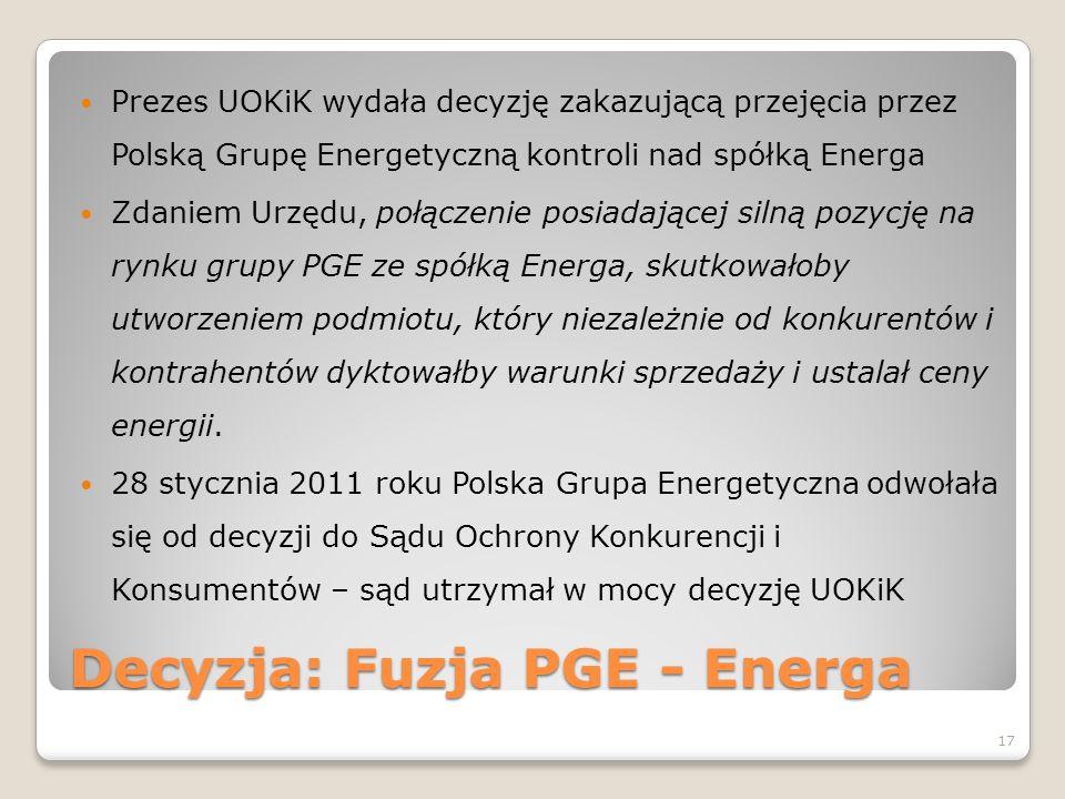 Decyzja: Fuzja PGE - Energa