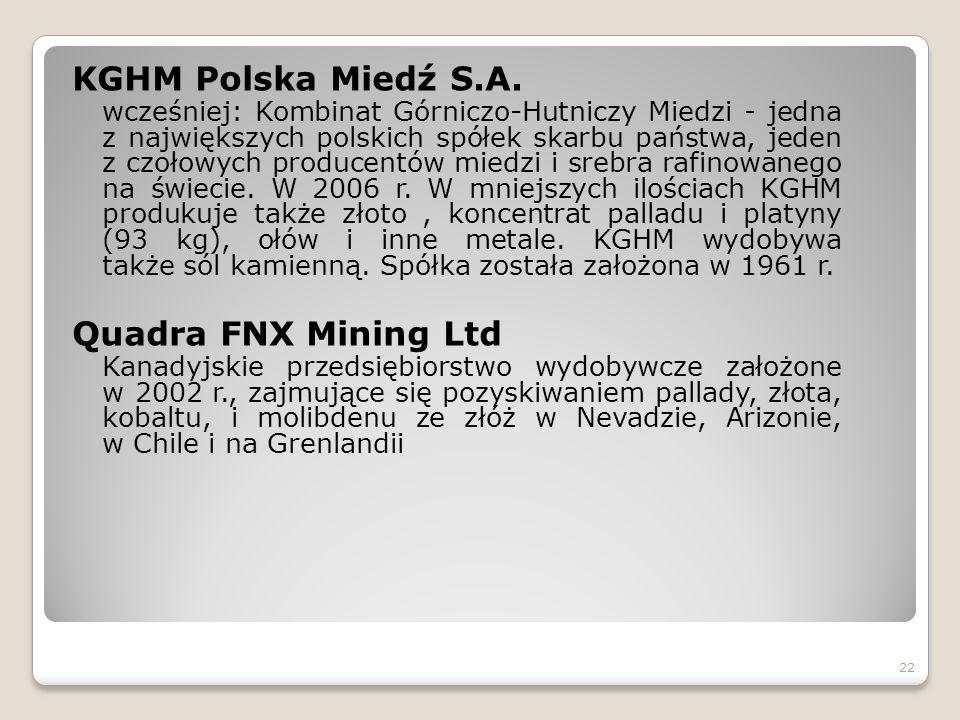 KGHM Polska Miedź S.A. Quadra FNX Mining Ltd