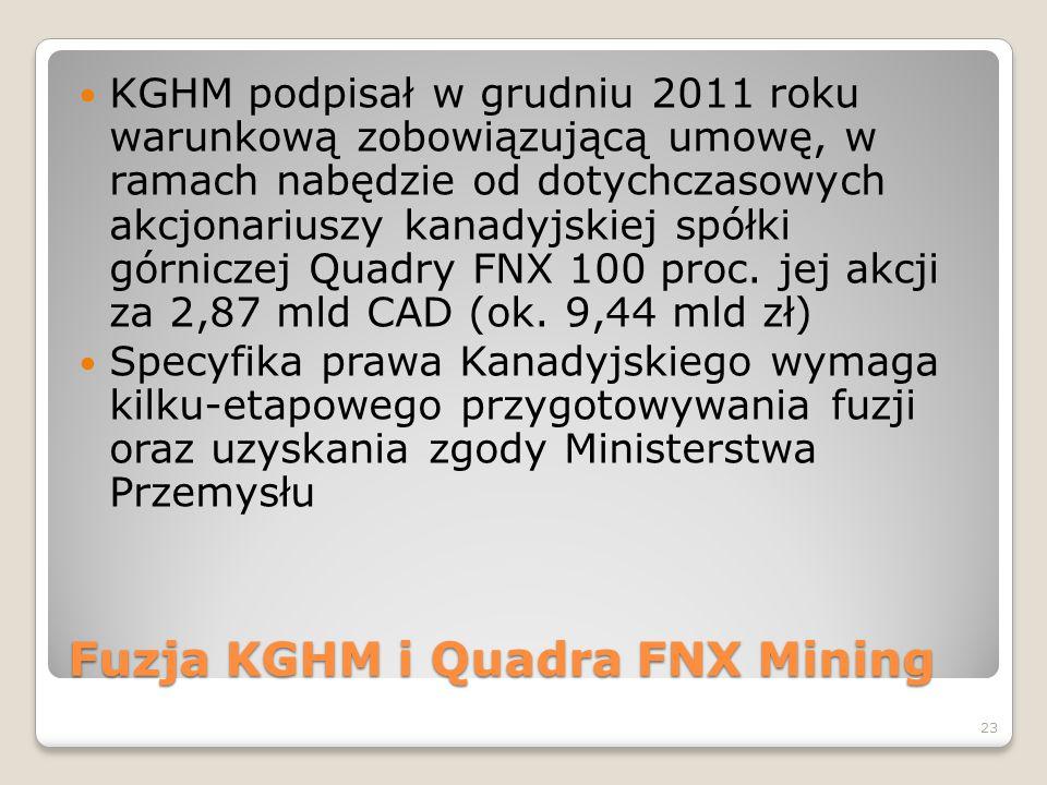 Fuzja KGHM i Quadra FNX Mining