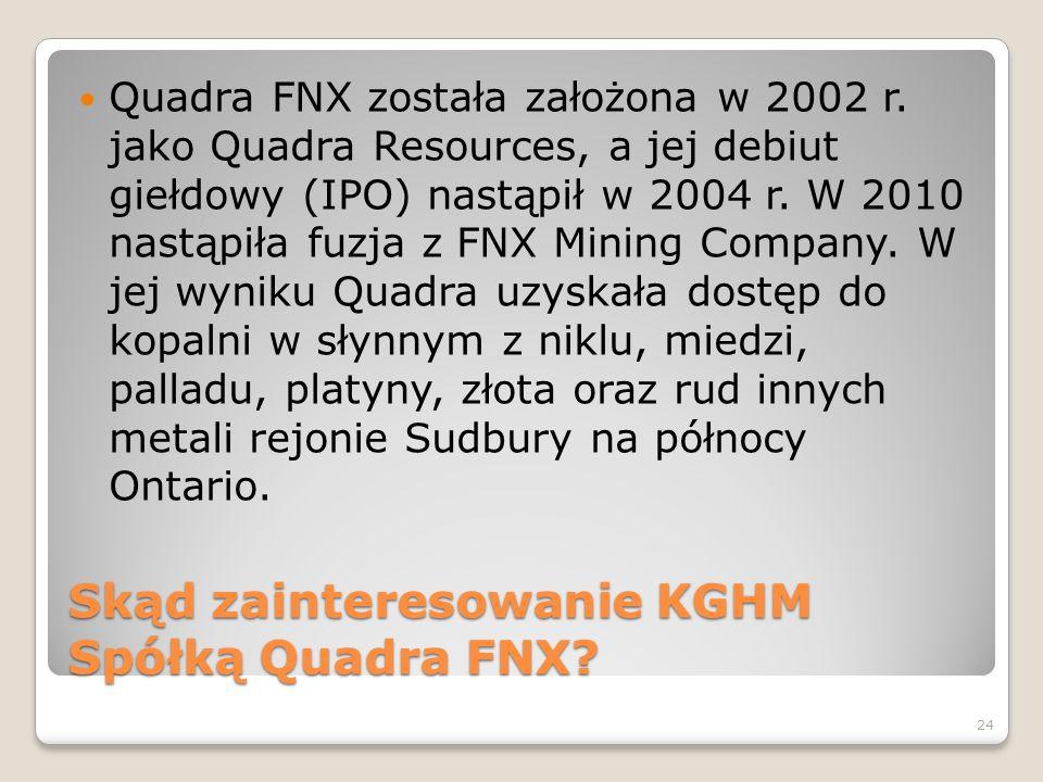 Skąd zainteresowanie KGHM Spółką Quadra FNX