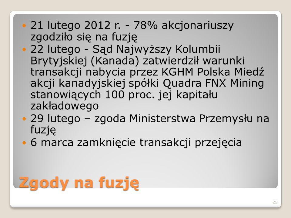 21 lutego 2012 r. - 78% akcjonariuszy zgodziło się na fuzję