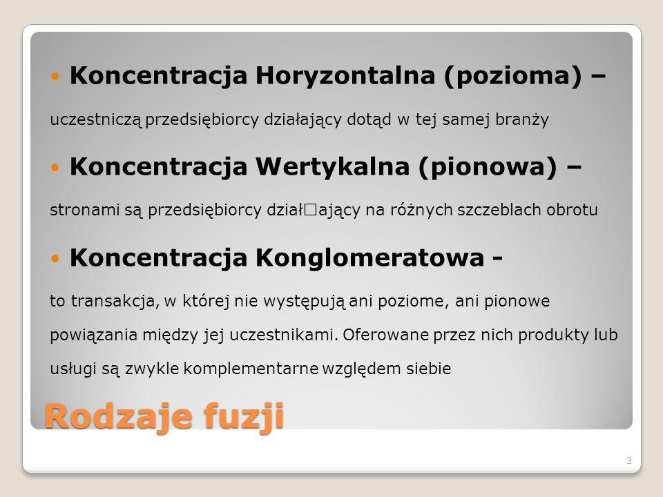 Rodzaje fuzji Koncentracja Horyzontalna (pozioma) –