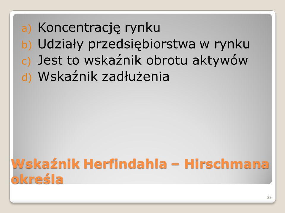 Wskaźnik Herfindahla – Hirschmana określa