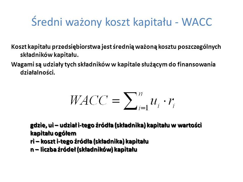 Średni ważony koszt kapitału - WACC