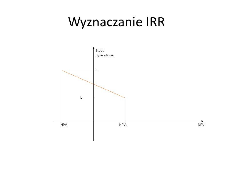 Wyznaczanie IRR i- NPV- NPV+ NPV Stopa dyskontowa i+