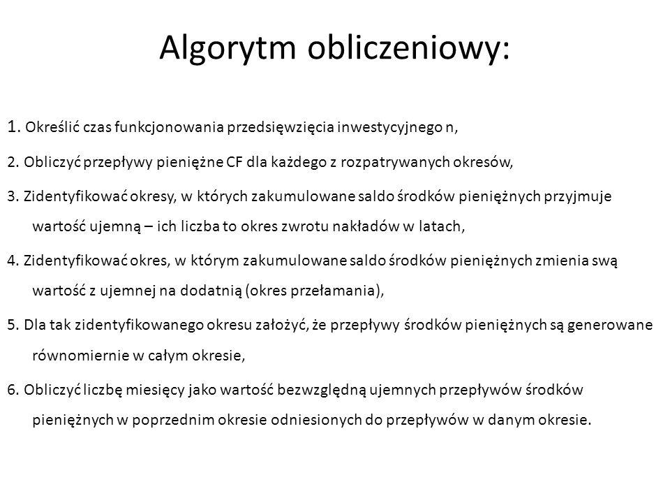 Algorytm obliczeniowy: