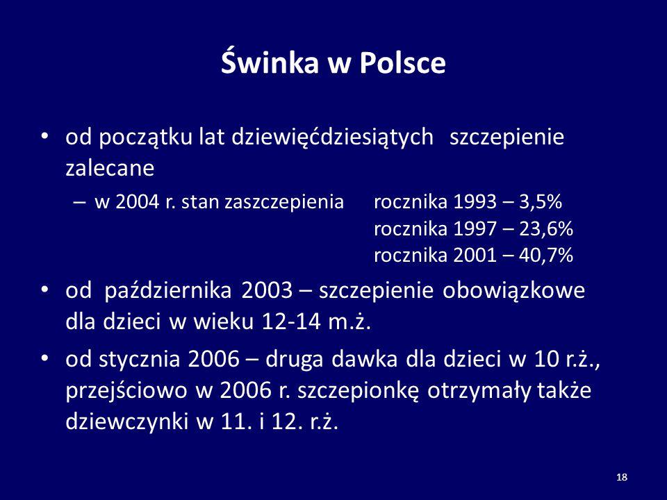 Świnka w Polsce od początku lat dziewięćdziesiątych szczepienie zalecane.