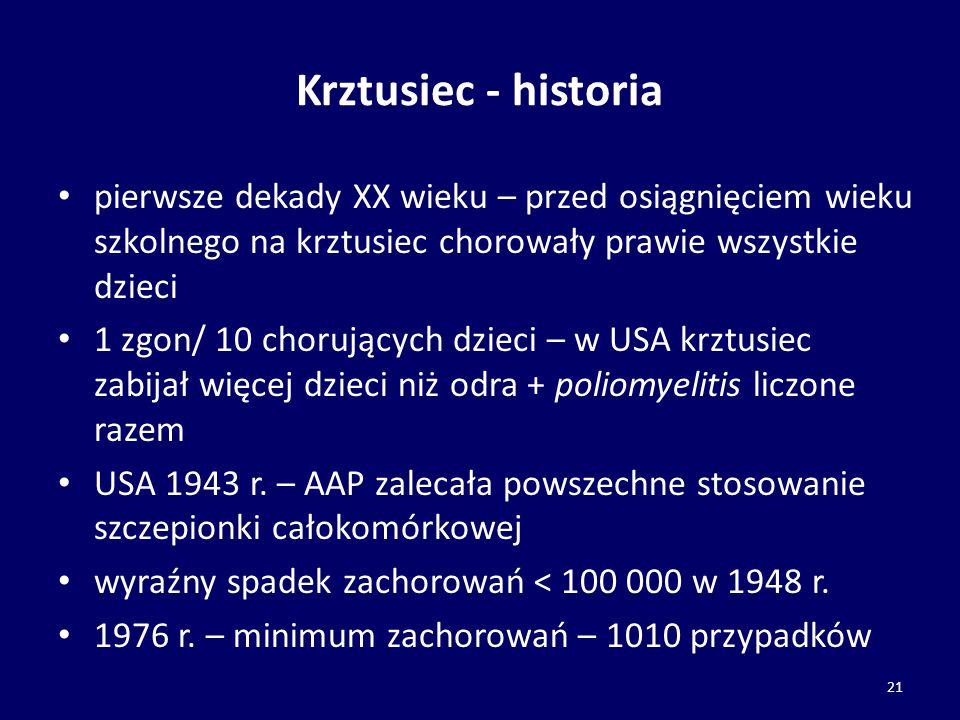 Krztusiec - historia pierwsze dekady XX wieku – przed osiągnięciem wieku szkolnego na krztusiec chorowały prawie wszystkie dzieci.