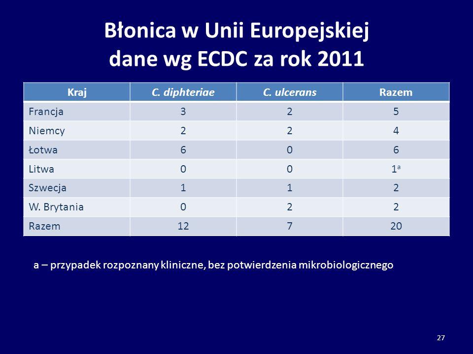Błonica w Unii Europejskiej dane wg ECDC za rok 2011