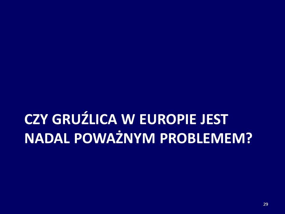 Czy gruźlica w Europie jest nadal poważnym problemem