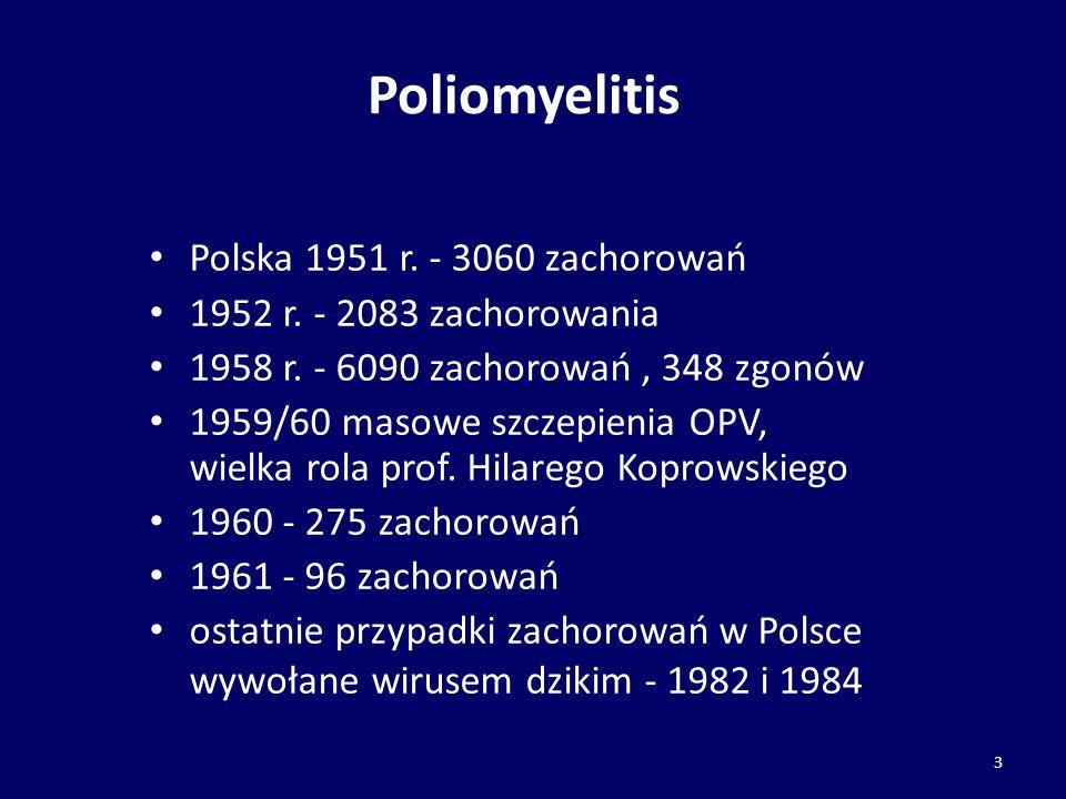 Poliomyelitis Polska 1951 r. - 3060 zachorowań