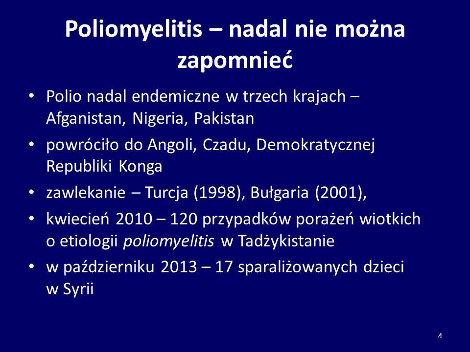 Poliomyelitis – nadal nie można zapomnieć