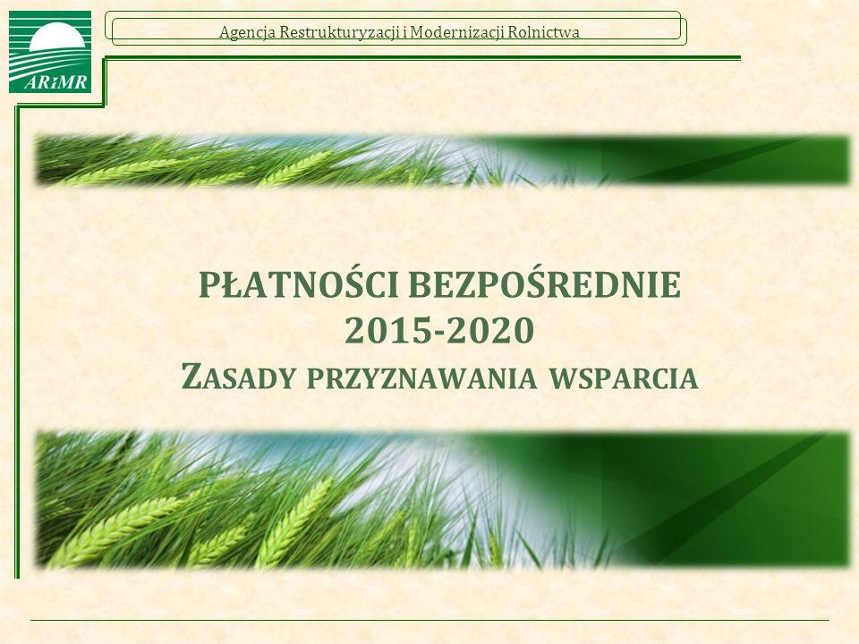 PŁATNOŚCI BEZPOŚREDNIE 2015-2020 Zasady przyznawania wsparcia