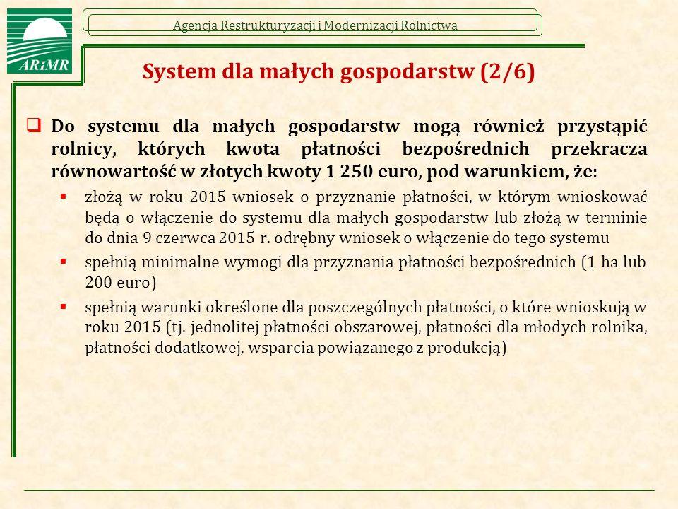 System dla małych gospodarstw (2/6)