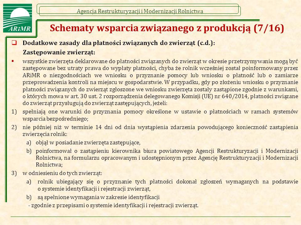 Schematy wsparcia związanego z produkcją (7/16)