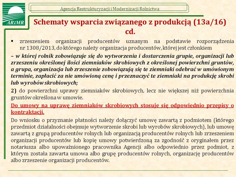 Schematy wsparcia związanego z produkcją (13a/16) cd.