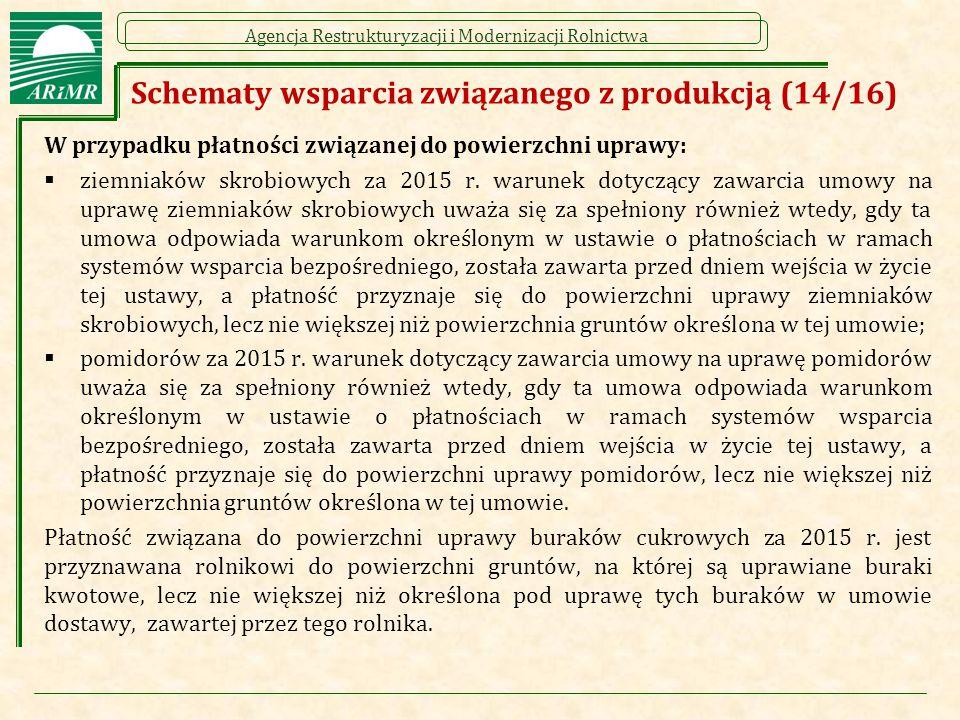 Schematy wsparcia związanego z produkcją (14/16)