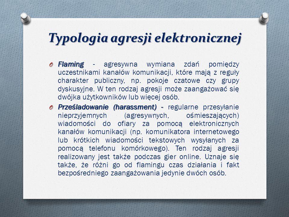 Typologia agresji elektronicznej