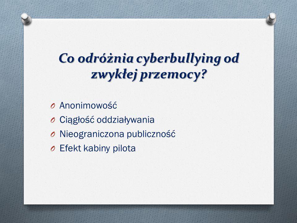 Co odróżnia cyberbullying od zwykłej przemocy