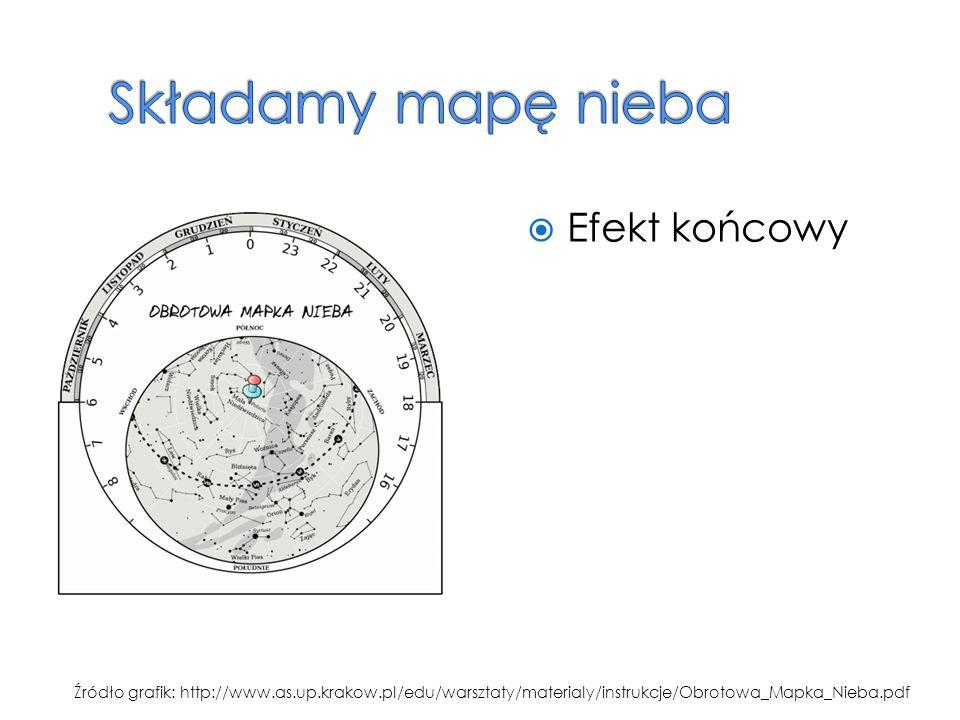 Składamy mapę nieba Efekt końcowy