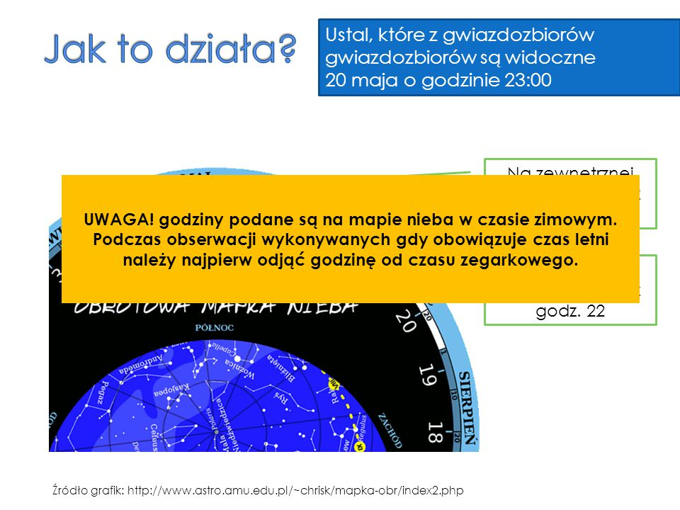 UWAGA! godziny podane są na mapie nieba w czasie zimowym.