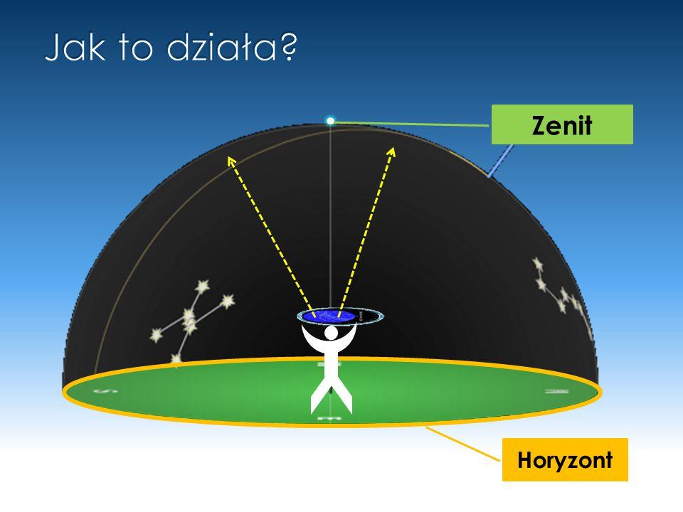 Jak to działa Zenit Horyzont