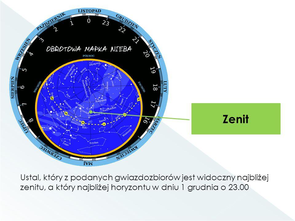Zenit Ustal, który z podanych gwiazdozbiorów jest widoczny najbliżej zenitu, a który najbliżej horyzontu w dniu 1 grudnia o 23.00.
