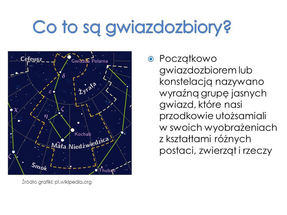 Co to są gwiazdozbiory