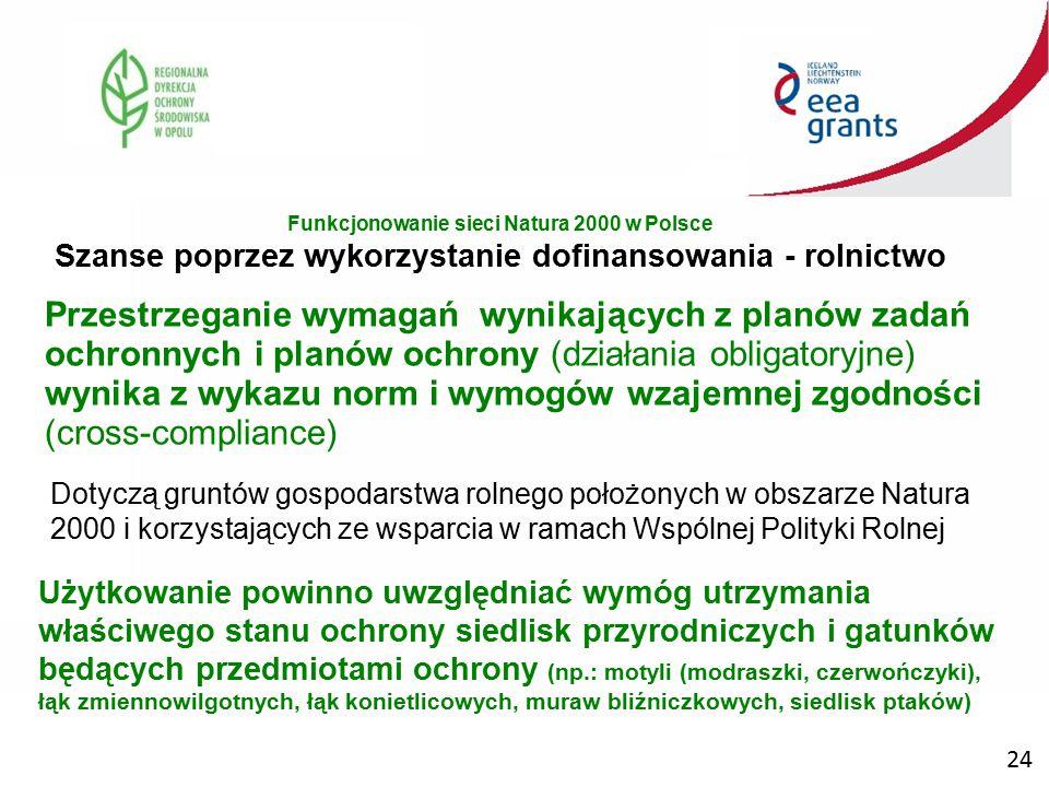 Funkcjonowanie sieci Natura 2000 w Polsce Szanse poprzez wykorzystanie dofinansowania - rolnictwo