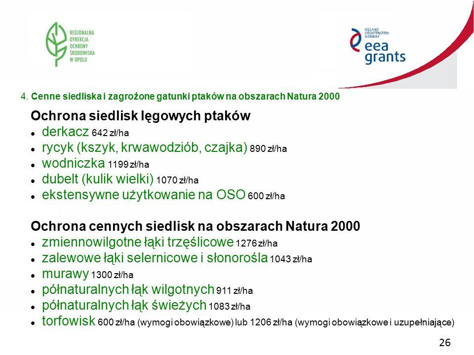 Ochrona siedlisk lęgowych ptaków derkacz 642 zł/ha