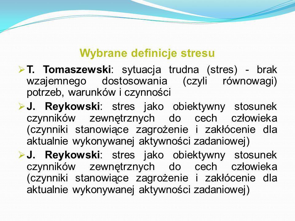 Wybrane definicje stresu